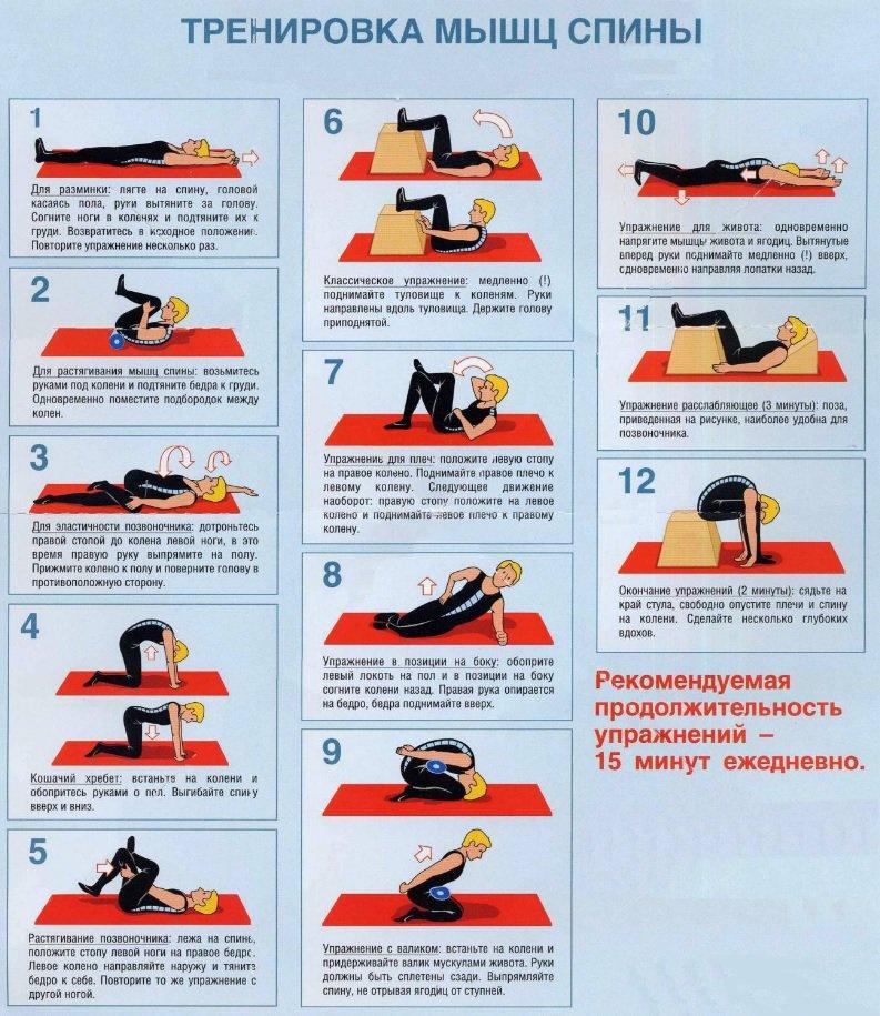 Какие упражнения исключить при боли в пояснице